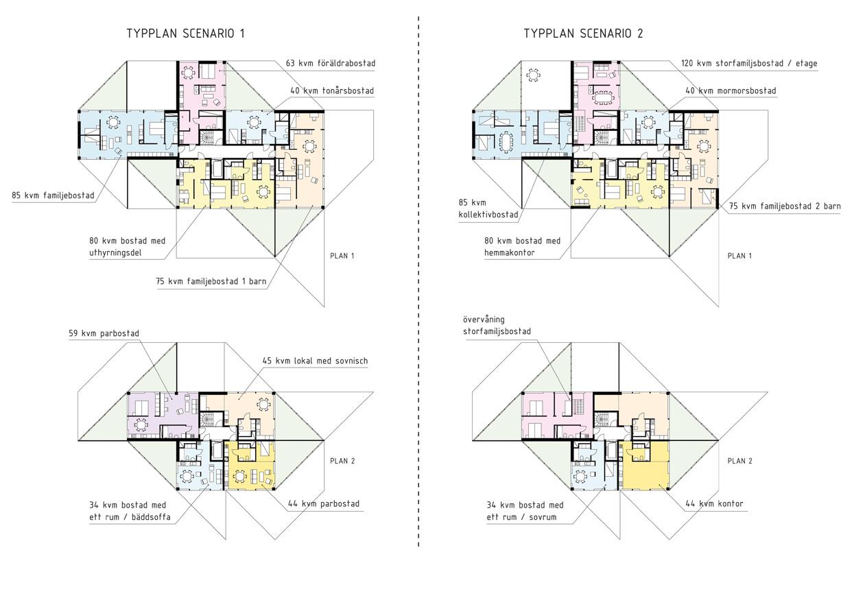 HSB_Vasterbroplan_Stockholm_Bostader_Varg_Arkitekter_Utopia_Site_typplan_scenario