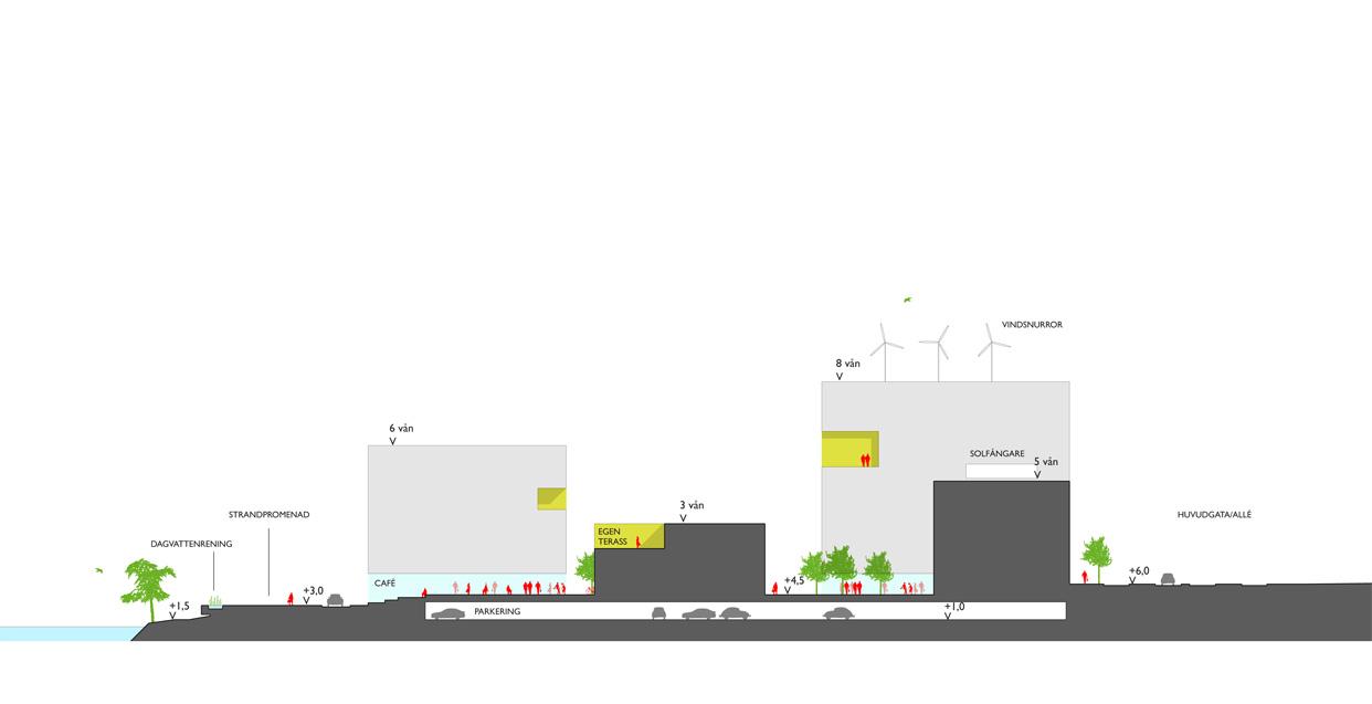 Norra_Djurgardsstaden_ropsten_stockholm_bostader_diagram-3_varg_arkitekter