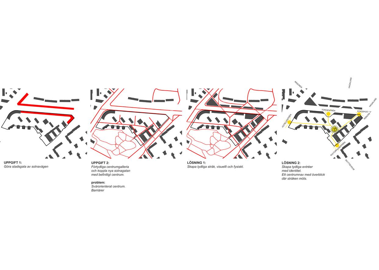 Solnavagen_solna_stockholm_diagram1_bostader_butiker_statsutveckling_varg_arkitekter