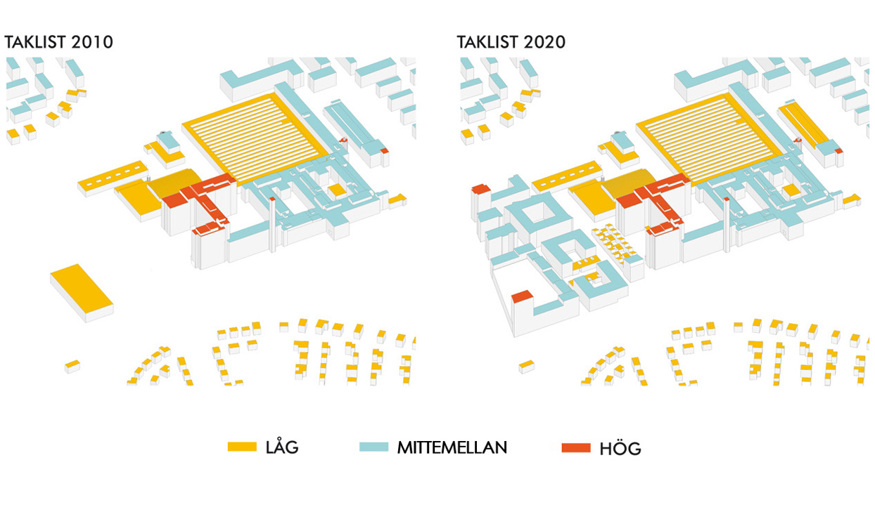 Telefonfabriken_Telefonplan_Stockholm_Telefonstolpen_Bostäder_Högt_lågt_omgivning_Varg_Arkitekter