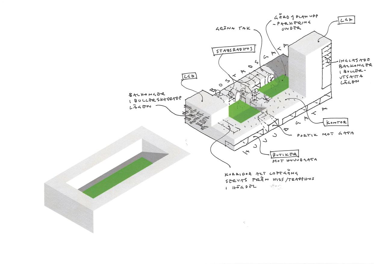 akka_bromma_stockholm_bostader_kollektivtraffik_diagram1_Stadsutveckling_varg_arkitekter