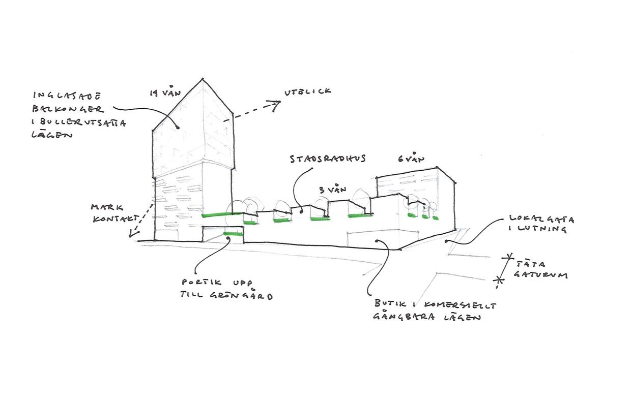 akka_bromma_stockholm_bostader_kollektivtraffik_diagram4_Stadsutveckling_varg_arkitekter
